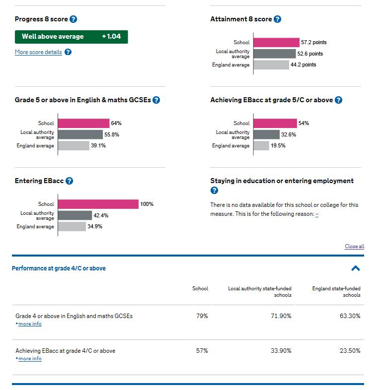 KSA Results