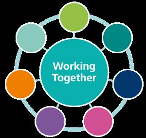 Working together around the world